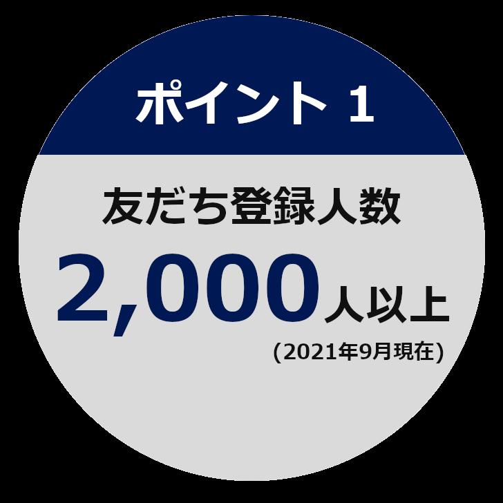 友だち登録人数2000人以上